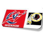 SPORTS INSIDER WEEKLY – Redskins eliminated from playoff contention; Wizards narrowly lose in L.A.